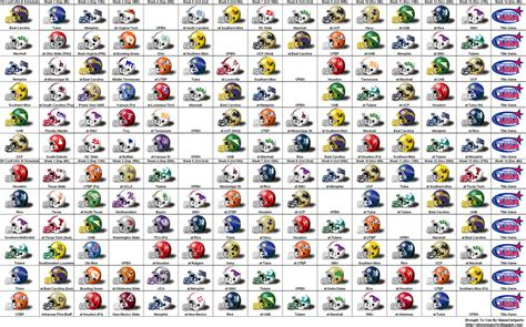 coloring pages college football helmets coloring pages free