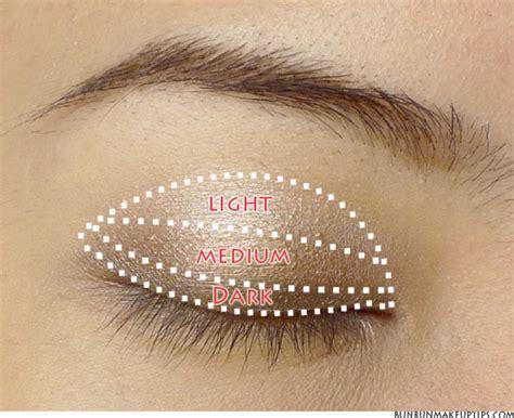 In Applying  Ee  Eye Ee   Shadow Blending Is Key So Here Are Some Instructions On How To Blend  Ee  Eye Ee