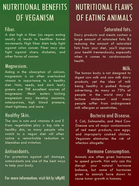 healthy fats for vegans health benefits of veganism vegan health