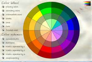 color wheel interactive pin by yentzen on middle school classroom