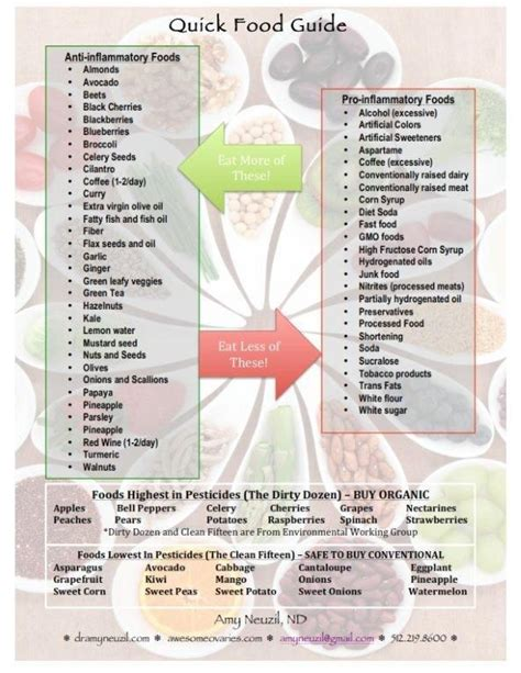 Anti Inflammatory Detox Diet by Do You Which Foods Cause Inflammation You Can Take