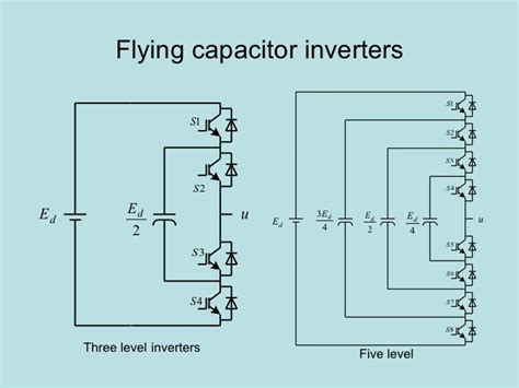 capacitor to help inverter flying capacitor multilevel inverter ppt 28 images multilevel inverter inverters