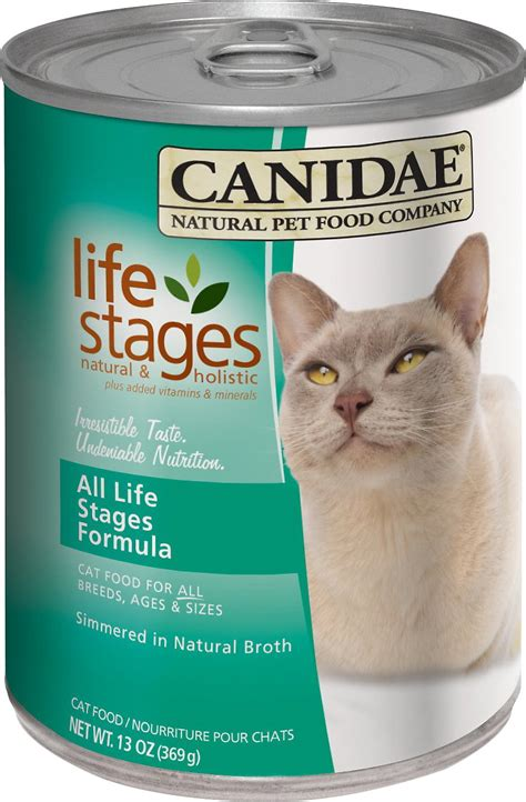Image result for Canidae Pet Food