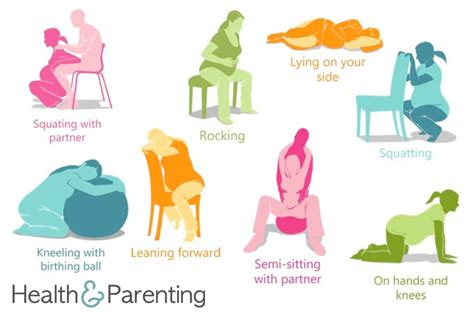 best position best for birth health parenting