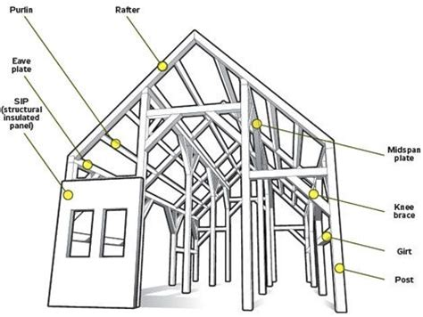 house structure parts names 195 best images about chinese wood frame ideas on