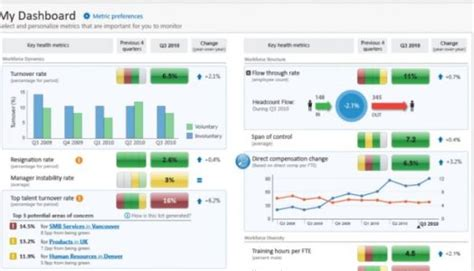 excel tutorial hr 70 hr metrics with exles build your own dashboard