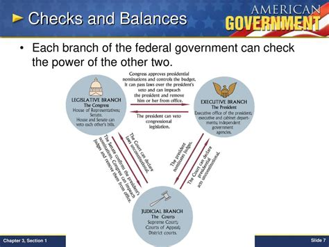 Federal Government Background Check Chapter 3 The Constitution Section 1 Ppt