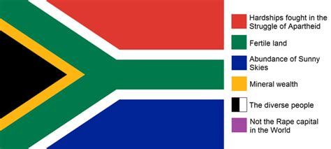 south flag colors what are the colors of the south flag south flag colors