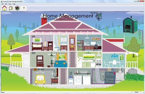 Home Managers by Financial Screen