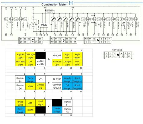 datsun 510 cluster wiring diagram wiring diagrams