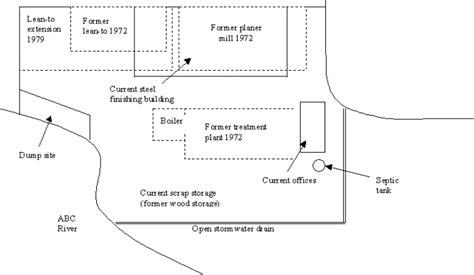 site layout plan exle site layout plan