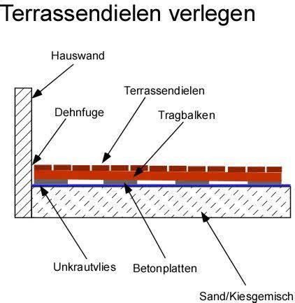 Holzboden ölen Anleitung 6953 by Balkon Holz Verlegen Anleitung Denvirdev Info