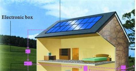 Solar Panel Untuk Rumah Tangga zoelradio menghitung biaya pemasangan listrik tenaga