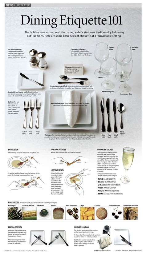 15 etiquette rules for dining at fancy restaurants table etiquette rules eatwell101
