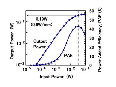 pnp transistor gate voltage high voltage transistor logic 28 images common emitter lifier design electronics notes many