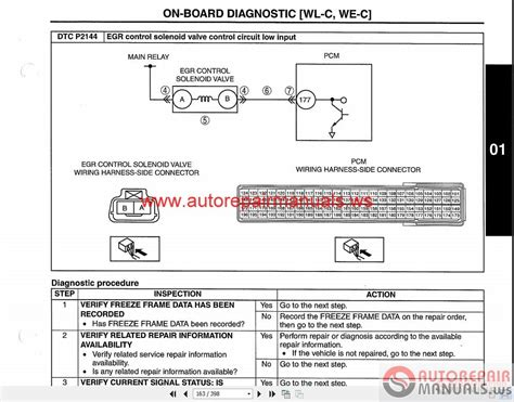 service manual motor auto repair manual 2010 ford f450 head up display 2010 2011 ford f150 ford ranger 2005 2010 service repair manual auto repair manual forum heavy equipment forums