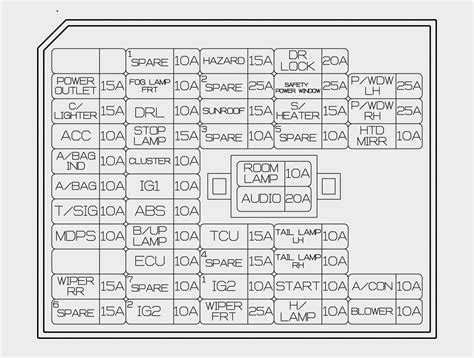hyundai sonata  fuse box diagram auto genius