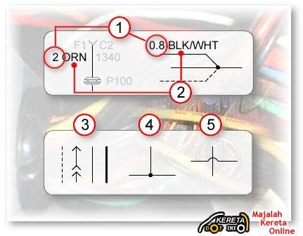 auto car wiring diagram basic circuit for installation