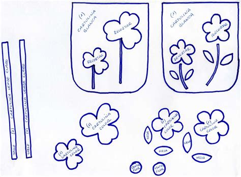 tarjetas en forma de taza manualidades reciclables tarjetas para el d 237 a de las madres