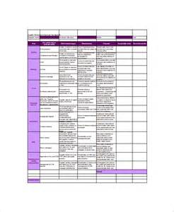 supplier scorecard template exle 11 supplier scorecard templates free sle exle