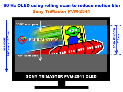 by switching over to oled in the refreshed 133 inch version you get implementing a very high frame rate 1khz oled display