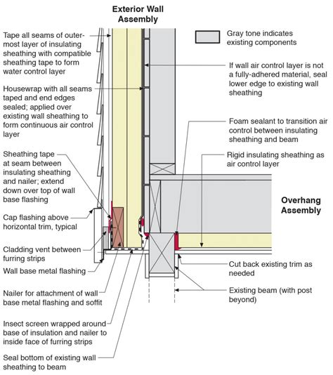 Cantilever Balcony by Insulating Existing Floor Overhang Building America