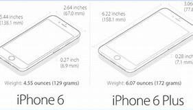 Image result for iPhone 6 size Mm