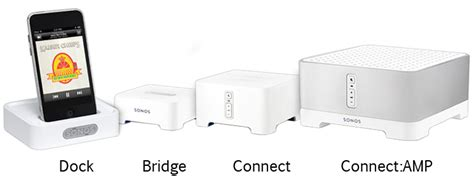 how to add a room on sonos 2012 multi room wireless from sonos b h explora