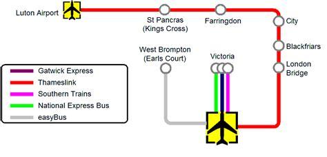 thameslink to gatwick local trains gatwick london cheaper than gatwick express