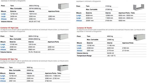 Dimensioni Interne Container 40 Piedi Dimensioni Contenitori 40 Go Shipping Cv Su Lda