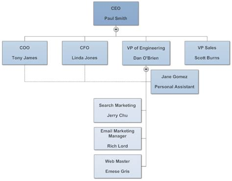draw organization chart 10 tips for organizational charts