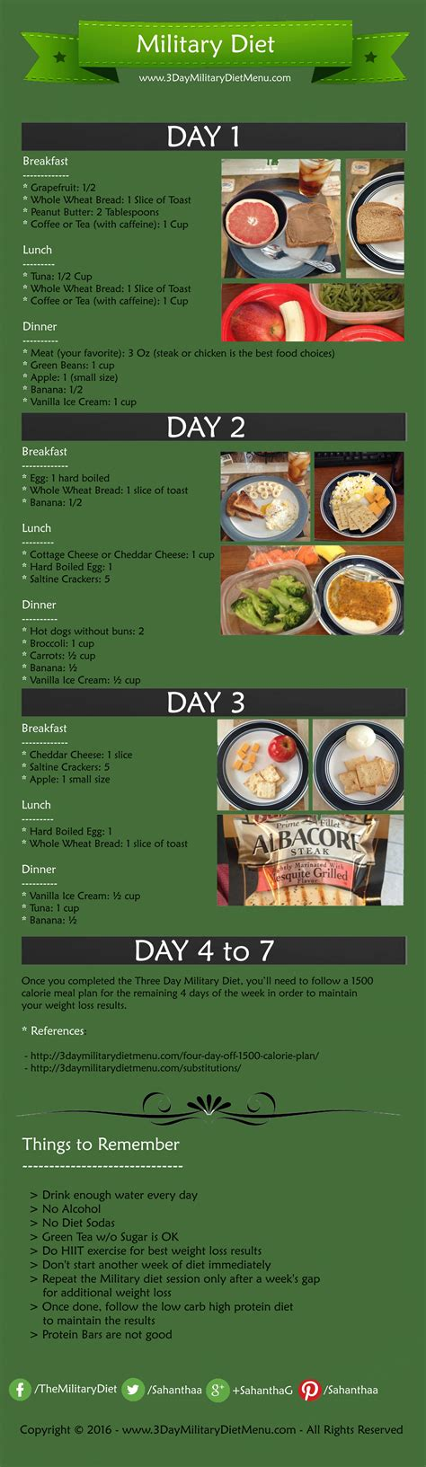 weight loss 2 days 7 day diet 3 days weight loss diet 4 days