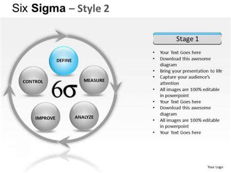 Ppt On Six Sigma Www Undo1 Info Six Sigma Ppt Templates Free