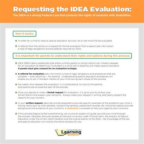 Work Evaluation Request Letter special education consulting advocacy shrewsbury