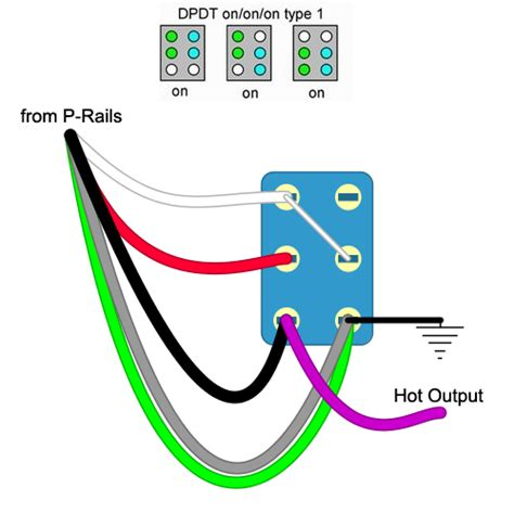 parallel wiring diagram rails free wiring