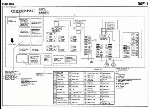 2006 mazda 3 fuse diagram 2006 free wiring diagrams