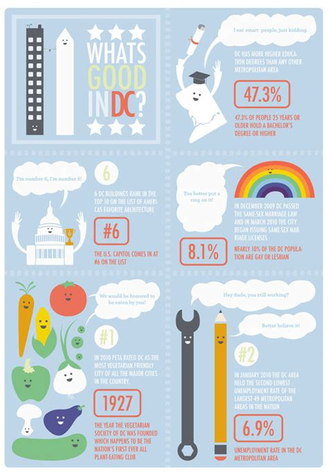 infographic layout ideas infographic ideas 187 simple infographic exles best
