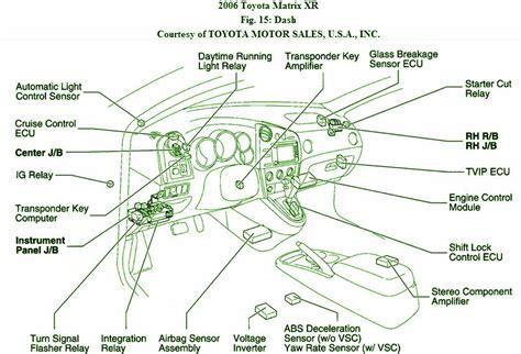 2007 Toyota Matrix Under Interior Fuse Box Diagram