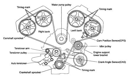 2005 kia sedona engine diagram automotive parts diagram