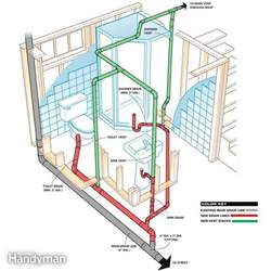 basement bathroom layout how to plumb a basement bathroom the family handyman