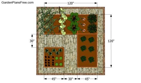 Small Vegetable Garden Plans Free Garden Plans How To Small Vegetable Garden Layout