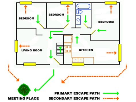 escape plan template for home house design ideas