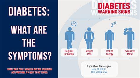 diabetes symptoms symptos of diabetes gluten free meal plan