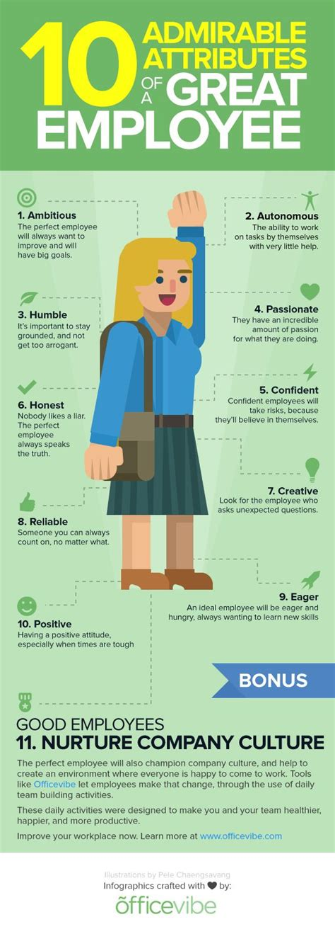 9 Truly Admirable Careers by 10 Admirable Attributes Of A Great Employee Infographic