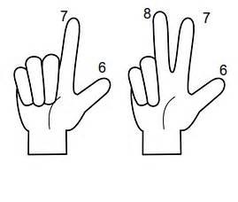 Perkalian Itu Asyik Menyenangkan cara menghitung perkalian menggunakan jari tangan