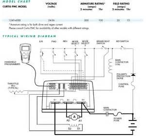 curtis motor controller 1243 4320 24 36v golf cart sepex on popscreen