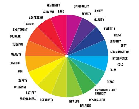 Replacing Moen Kitchen Faucet Cartridge by Emotion Color Wheel 28 Images Emotion Color Wheel