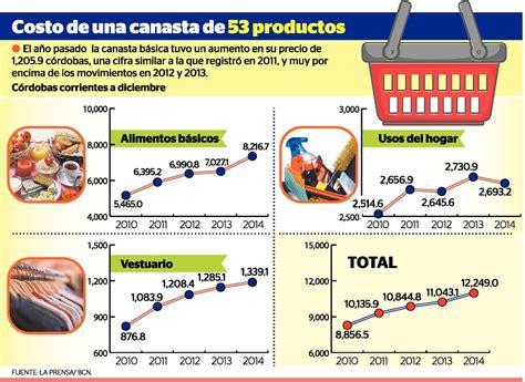 precio de canasta colombiana 2016 cesta b 225 sica car 237 sima la prensa