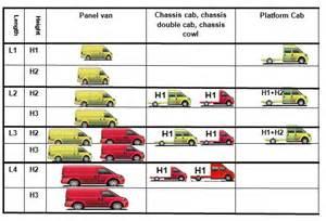 Renault Master Dimensions Renault Master Wikicars