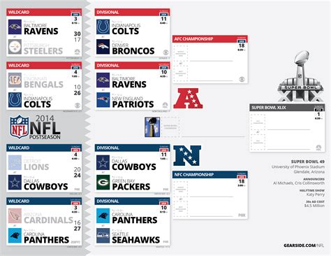 printable nfl schedule espn image gallery nfl playoffs 2015